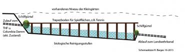 Bau-Senator Müller machte Zugeständnisse