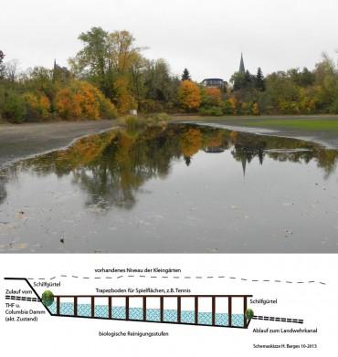 Und die Bürger reden doch und haben sogar eine clevere Alternative für das Regenwasser