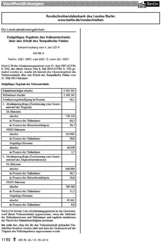 Ergebnis_Volksentscheid-THF100_Amtsblatt-13Juni2014